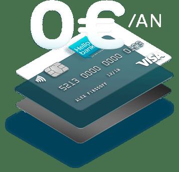 Carte Classic hello Bank : banque gratuite